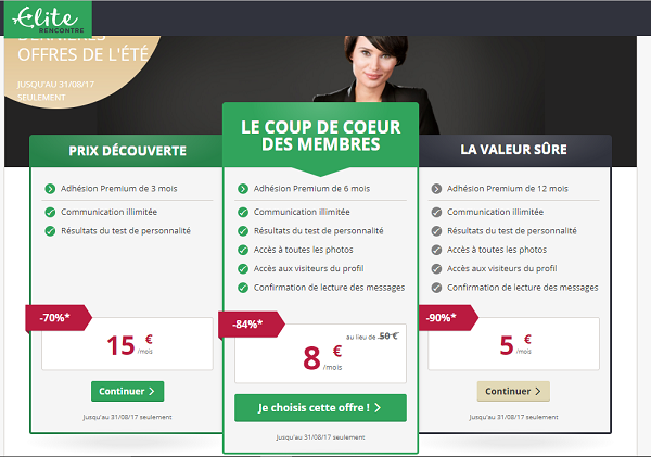 Sites de rencontre par affinites